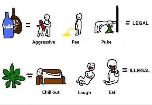weed vs alcohol