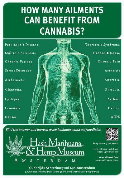 How many ailments can benefit from cannabis?